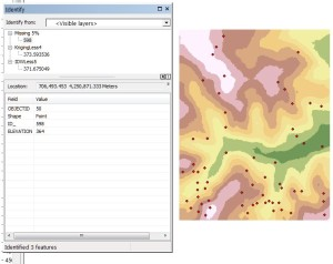 Cross-validation of IDW and Kriging surfaces