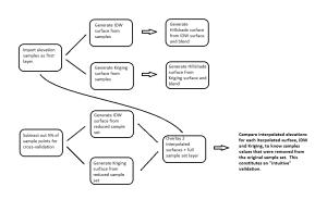 module4 workflow diagram