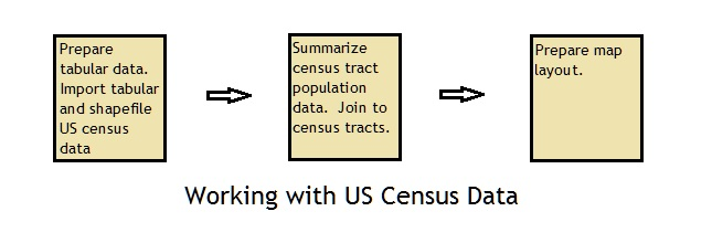 Census Data | spatialcertainty net